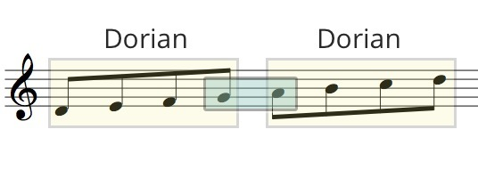 dorian_tetrachords