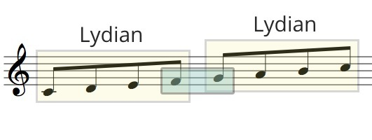 lydian_tetrachords