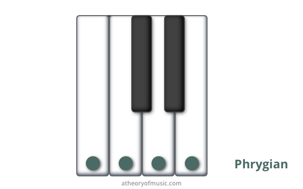 phrygian_on_phrygian