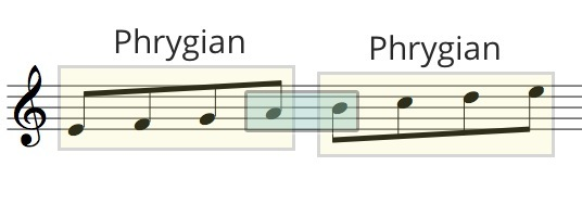 phrygian_tetrachords