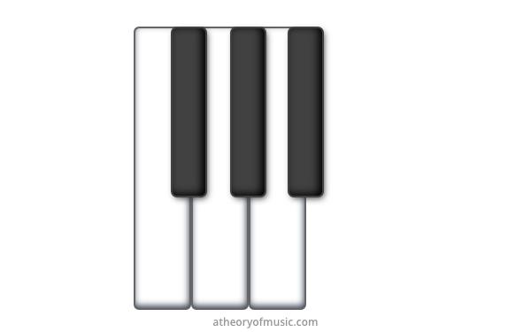 tetrachords_lower_tritone_cluster_empty