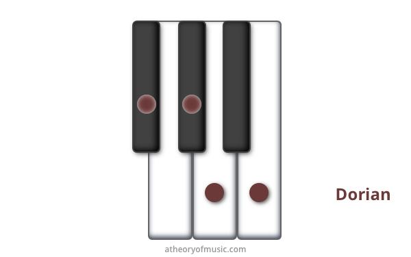 tetrachords_upper_tritone_cluster_dorian