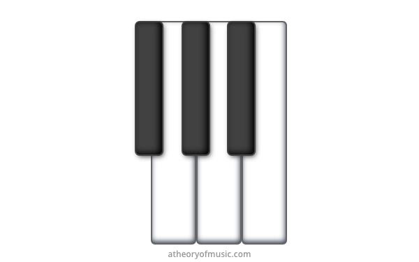 tetrachords_upper_tritone_cluster_empty