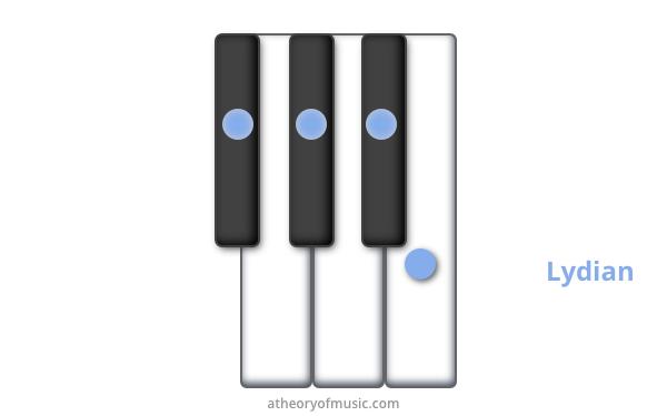 tetrachords_upper_tritone_cluster_lydian