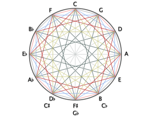 circle_of_fifths_front_smaller