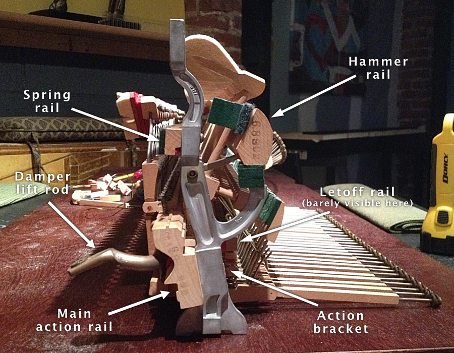 cable nelson spinet piano drop action diagram?w=900&h=700 a theory of music and action Upright Piano at panicattacktreatment.co